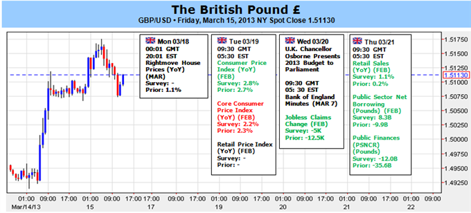 British_Pound_Rebound_to_Gather_Pace_on_Faster_Inflation_BoE_Minutes_body_Picture_1.png, British Pound Rebound to Gather Pace on Faster Inflation, BoE...