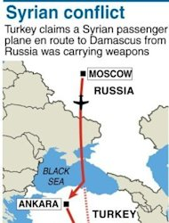 A map shows the route of the Moscow-to-Damascus plane diverted to Ankara by Turkey. The war of words between Syria and Turkey escalated on Thursday when Ankara said it had found military supplies on the plane