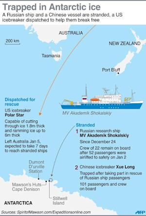 Graphic on the Russian and Chinese ships trapped in…