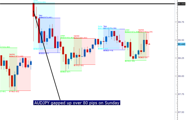 pa_setups_12182012_body_Picture_4.png, Learn Forex:  Price Action Setups - December 18, 2012