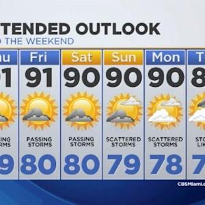 CBSMiami.com Weather @ Your Desk 7/23 6:30 P.M.