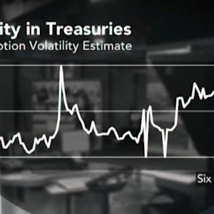 Are We Headed for a Bond Market Crisis?