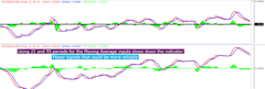 Learn_Forex__Trading_with_MACD_body_Picture_4.png, Learn Forex:  Trading with MACD