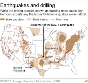 Map shows shale basins and fault lines