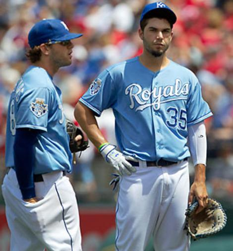 Royal Outlook: A Review of the Kansas City Royals' Roster