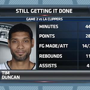 Duncan helps Spurs fend off Clippers