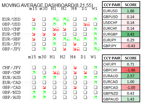 Momentum_Scorecard_Table_Set_for_Intraday_EURGBP_Rally_body_Picture_1.png, Momentum Scorecard: Table Set for Intraday EUR/GBP Rally
