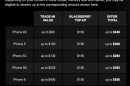 BlackBerry will pay you up to $550 to dump your iPhone 6 for the Passport