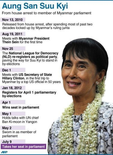 Aung San Suu Kyi is one of the NLD's 37 lower house members of parliament