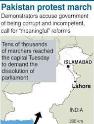 "The route of a protest march in Pakistan from Lahore to Islamabad, where thousands of demonstrators called Tuesday for a peaceful ""revolution"" and the dissolution of parliament"