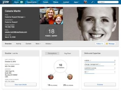 Jive's Social Directory provides a simple way to find experts and source talent inside the company. People can now endorse colleagues' skills -- making it easier than ever to find the person with the right expertise. Employees can use these new expertise identification capabilities to find experts quickly. For example, when creating new groups or projects, Jive auto-suggests colleagues that match the needed talents. Additionally, Jive's profiles now offer a 360-degree view of fellow employees, including how they are connected within the org, their most impactful contributions, and trending content and recent activity, plus a gallery view of photos.