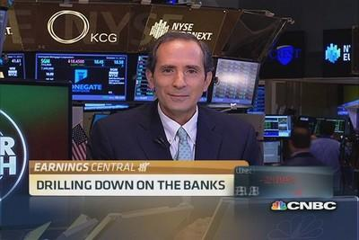 Banks running out of tricks here: Pro
