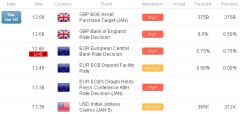 Forex_Euro_Rallies_on_Strong_Spanish_Bond_Auction_ECB_Ahead_forex_news_technical_analysis_fundamental_analysis_body_x0000_i1031.png, Forex: Euro Ralli...