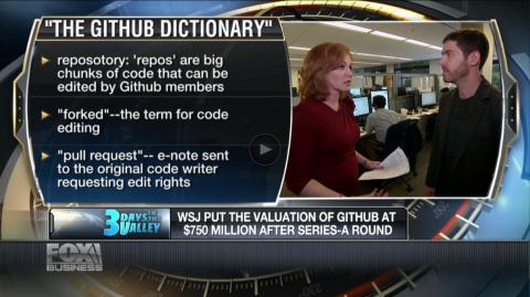 Fox-News-Interview-GitHub