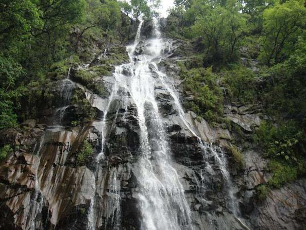 Travel Waterfalls of India
