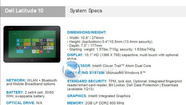 Dell's first Windows 8 tablet revealed