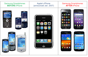 Why Your CPG Brand Isn't Remarkable and What You Can Do About It image samsung smartphones before after iphone