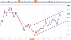EURJPY_Largest_Mover_for_Past_10_days_body_Picture_2.png, Learn Forex: EUR/JPY Largest Mover for Past 10 Days