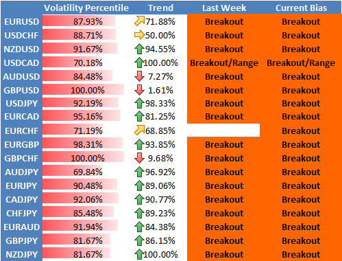 forex_strategy_favors_breakout_trading_body_Picture_2.png, Currency Volatility Favors US Dollar Breakout Trading