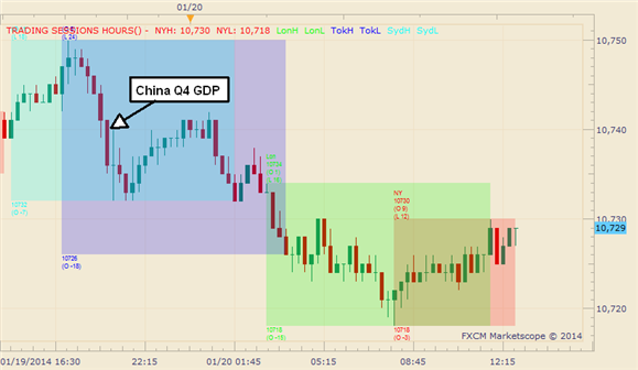 Graphic_Rewind_US_Dollar_Close_to_Ending_4_Straight_Days_of_Gains_body_Picture_1.png, Graphic Rewind: US Dollar Close to Ending 4 Straight Days of Gai...