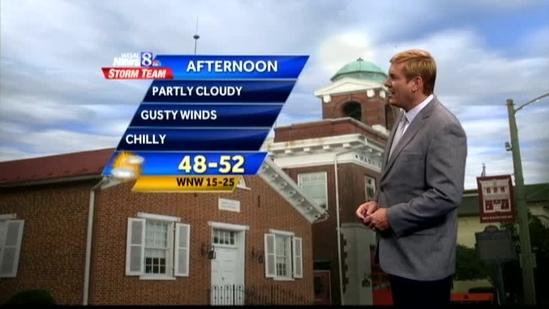 Weekend forecast: Cool and breezy