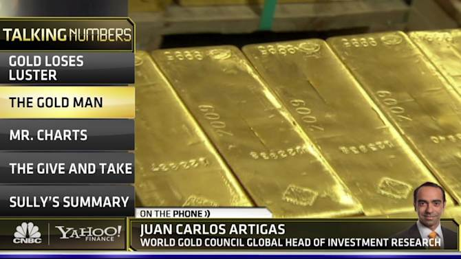 Hedge Funds Are Selling Gold. Should You?