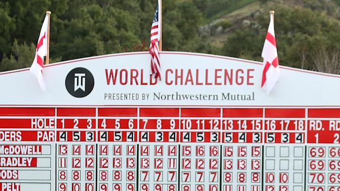 Tiger Woods World Challenge Presented by Northwestern Mutual - Final Round