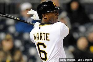 May Outfielder Rankings
