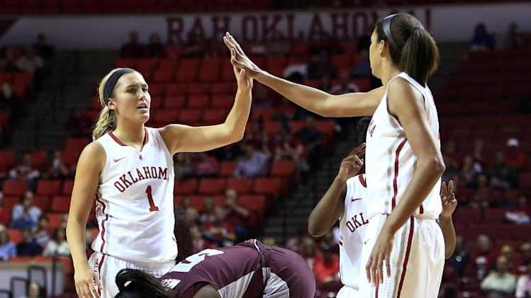 No. 20 OU women beat Md. Eastern Shore 105-46