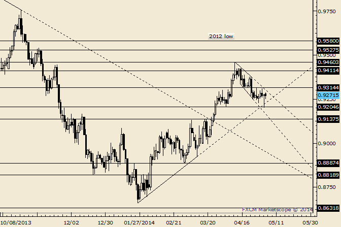 eliottWaves_aud-usd_body_Picture_8.png, AUD/USD Bullish Case is Developing (Not Developed)
