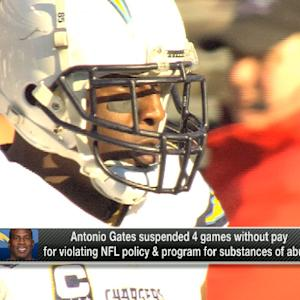 San Diego Chargers tight end Antonio Gates: Suspended 4 games for violating NFL policy for substance abuse
