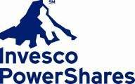 Invesco PowerShares Lists First-of-Its-Kind ETF Referencing the Morgan Stanley Multi-Strategy Alternative Index