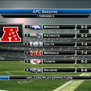 Who gets the first seed in the AFC?