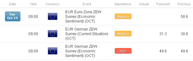 FX_Headlines_Europe_in_Data_Spotlight_with_UK_CPI_German_ZEW_Survey_body_Picture_1.png, FX Headlines: Europe in Data Spotlight with UK CPI, German ZEW Survey