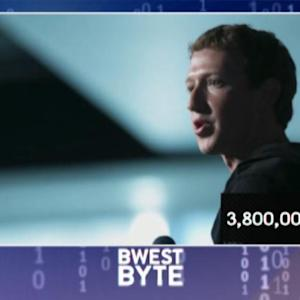 How Much Facebook Revenue Are Analysts Expecting?