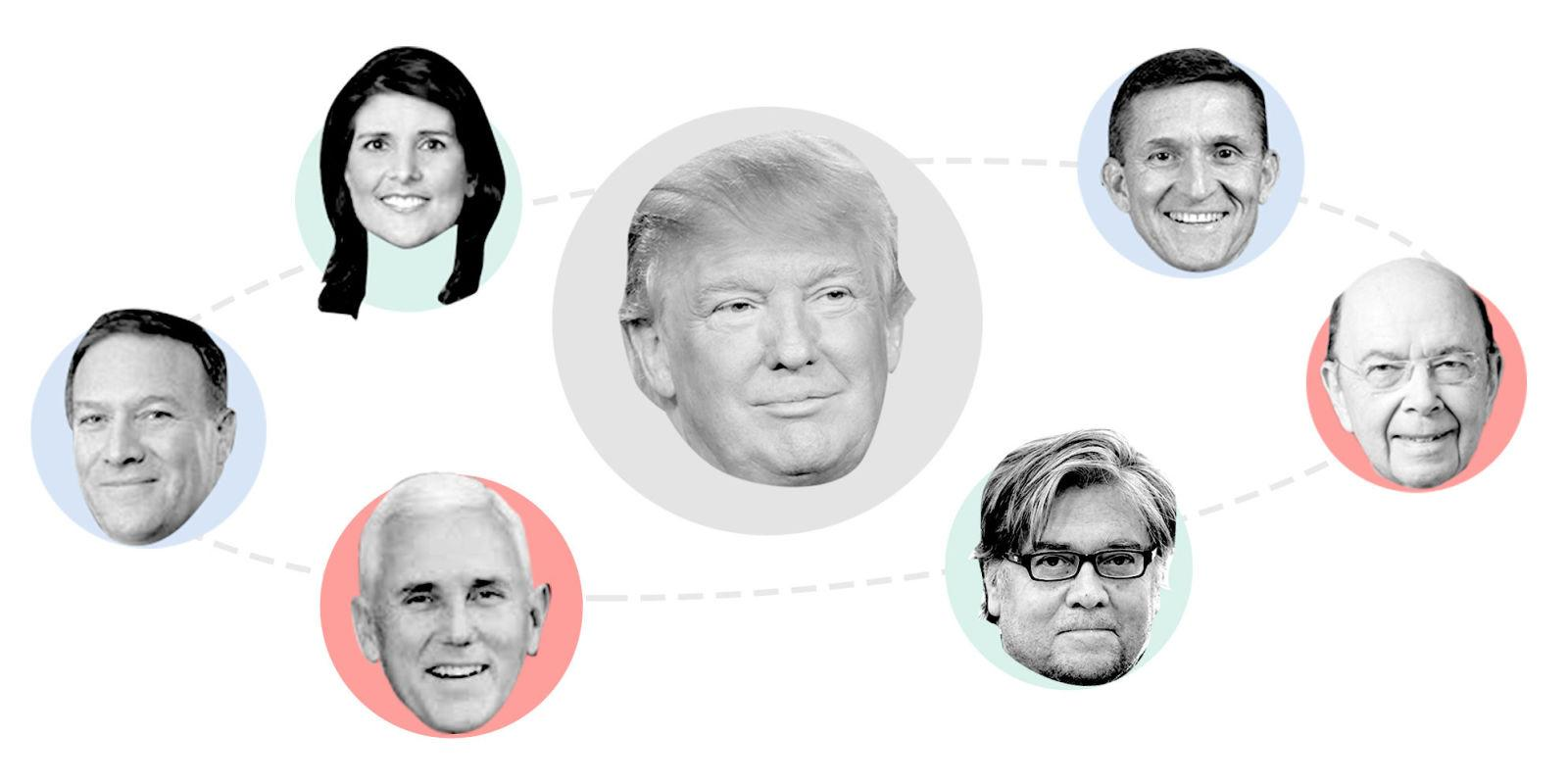Appointment Tracker: Here's Who Donald Trump Has Named to His Cabinet So Far