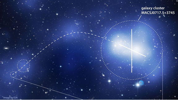Dark Matter Mystery May Soon Be Solved
