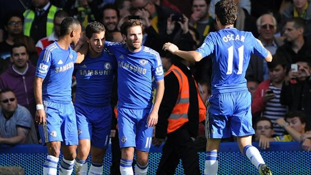 chelsea, norwich