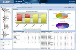 Tone Launches ReliaTel(R) Free VoIP QoS Monitoring Tool for Cisco UCM