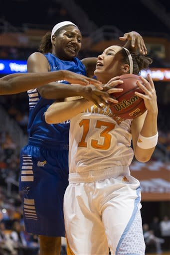 No. 16 Tennessee outlasts Middle Tenn. 88-81 in OT