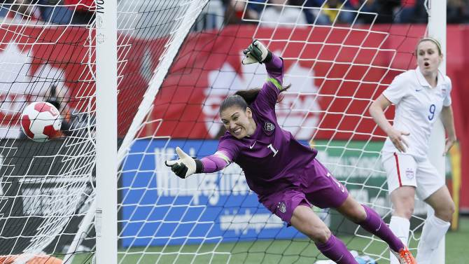 US women's soccer team ties Canada 1-1