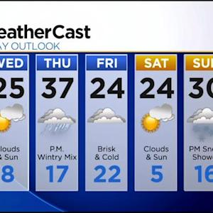 KDKA-TV Nightly Forecast (1/27)