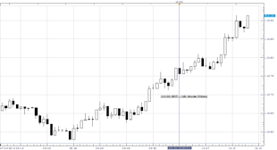 USD_Rallies_After_US_Home_Prices_Jump_More_Than_Expected_In_May_body_Picture_1.png, USD Rallies After US Home Prices Jump More Than Expected In May