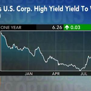 Bond Investors Show Aversion to Risk in September Trade