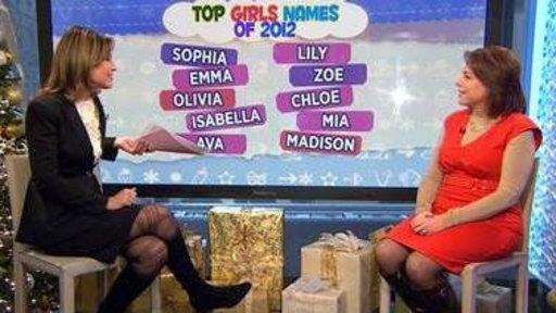 Sophia, Aiden Top 20 Most Popular Baby Names