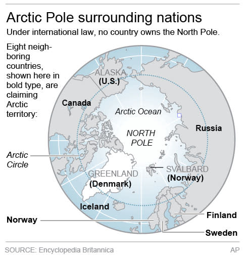 Map shows the North Pole and surrounding nations