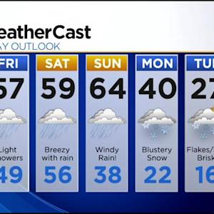 KDKA-TV Afternoon Forecast (12/20)