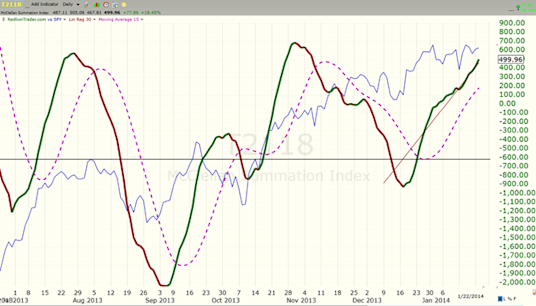 image thumb161 Bulls need to roll in like thunder $ES F 1814 x 1795