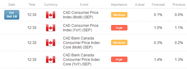 Dollar_Losses_Mount_as_US_Yields_Drop_Further_-_NFPs_on_Tuesday_body_x0000_i1029.png, US Dollar Losses Mount as US Yields Drop Further - NFPs on Tuesd...