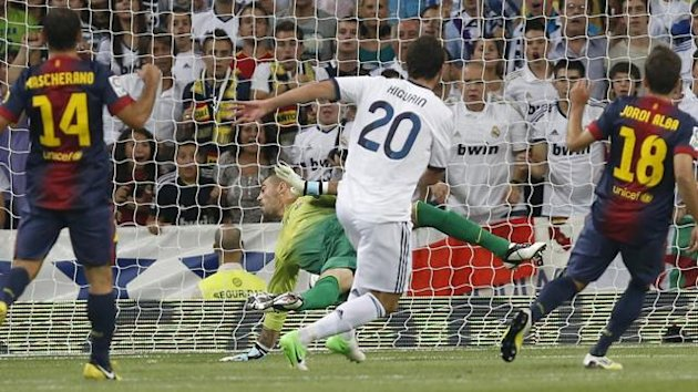 Real Madrid's Gonzalo Higuain (C) scores past Barcelona's goalkeeper Victor Valdes during their Spanish Super Cup